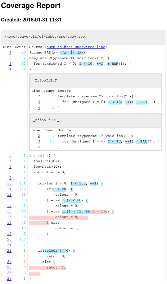 Adding C++ code coverage with CMake and GCC or Clang
